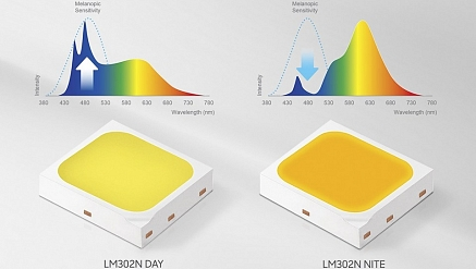 Samsung electronics unveils its first family of human-centric LEDs to enhance indoor lifestyles